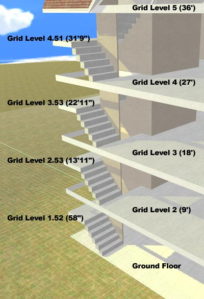 Floor Level Elevation : Move work grid